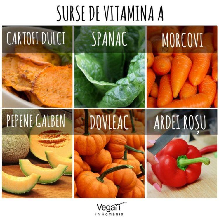 Surse de vitamina A